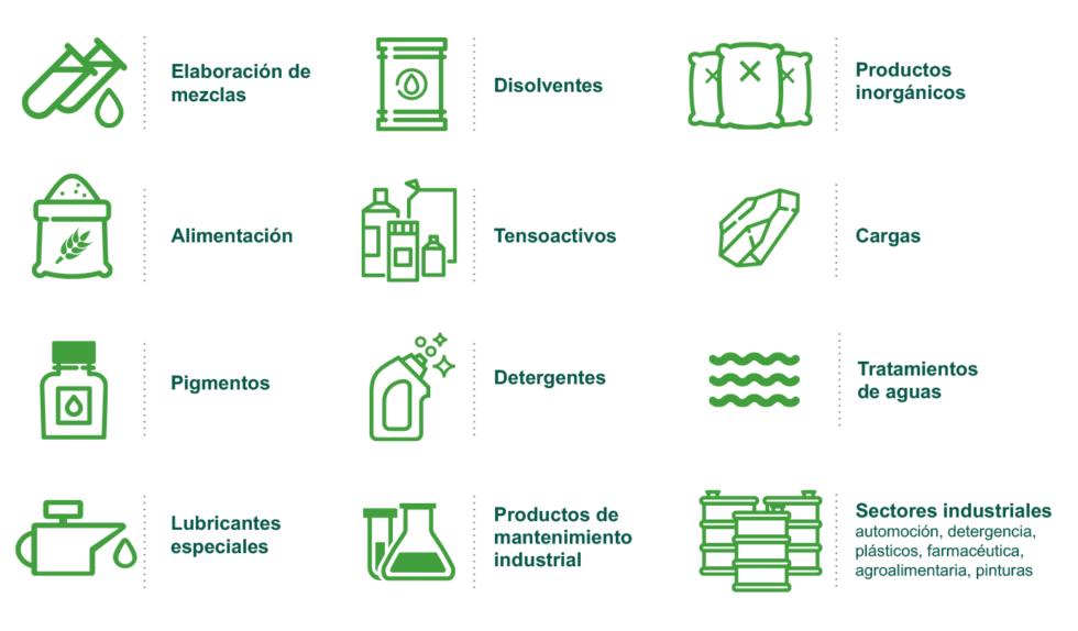 DROVI_productos